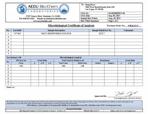 Accu BioChem CBD Pain Rub Certification